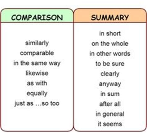 Sample essay compare contrast two countries